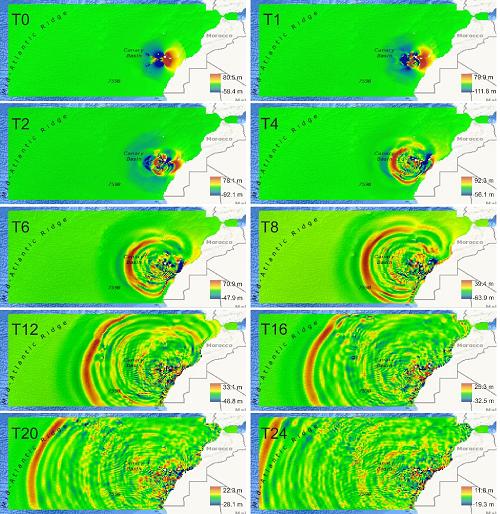 Model šíření vln vAtlantickém oceánu u pobřeží Španělska, Portugalska a Maroka, vzniklých zmožného kolapsu sesuvu San Andrés